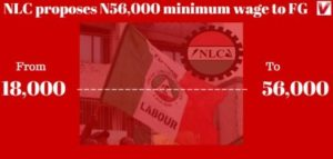 NLC proposes 56,000
